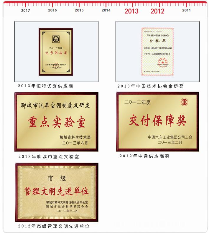 2013-2012企业荣誉